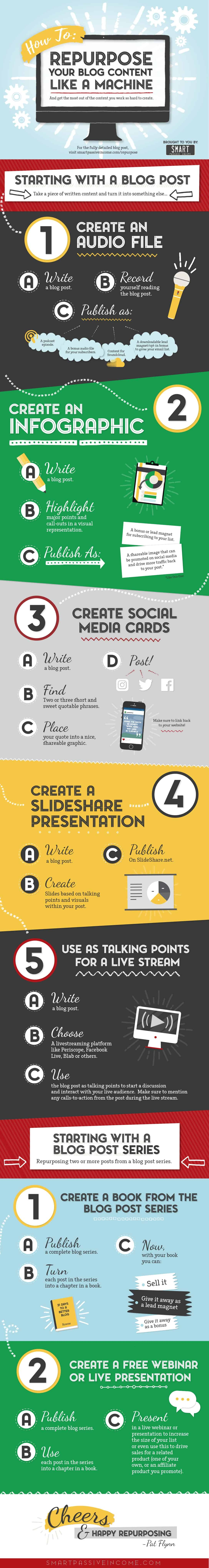 Make The Most Out Of Your Content | Daily Infographic