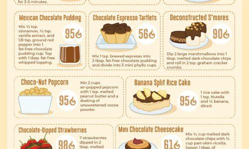 snack ideas under 100 calories