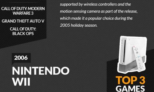 Games3-500x300.jpg