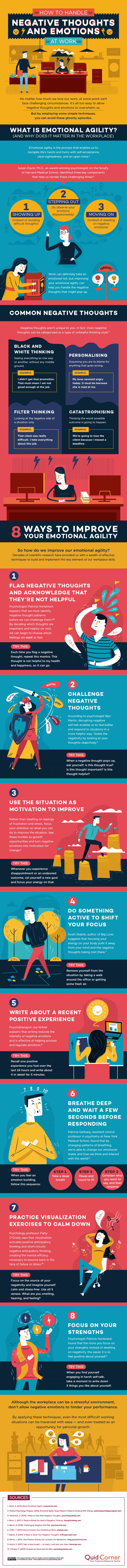 an image of different techniques to handle negative thoughts and emotions at work