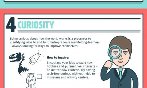 infographic describes Entrepreneurial skills for children