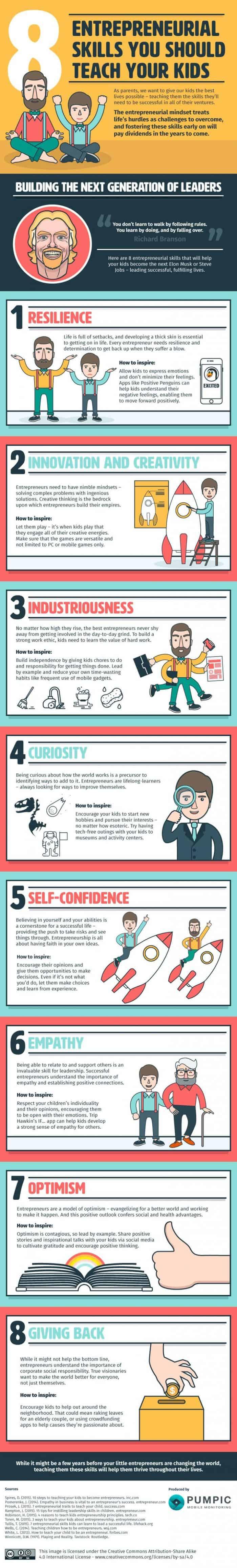 infographic describes Entrepreneurial skills for children