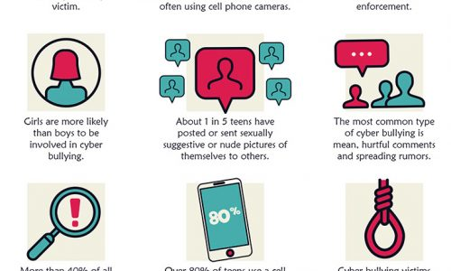 Infographic describes cyberbullying side effects and ways to prevent it