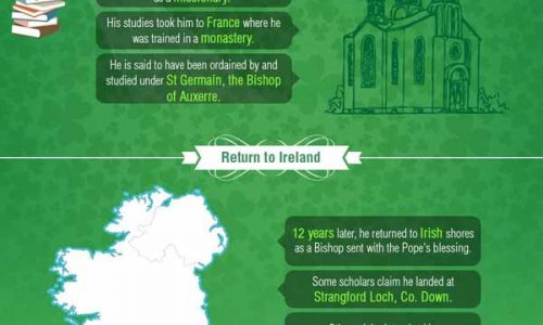 facts about st. patrick, patron saint of ireland