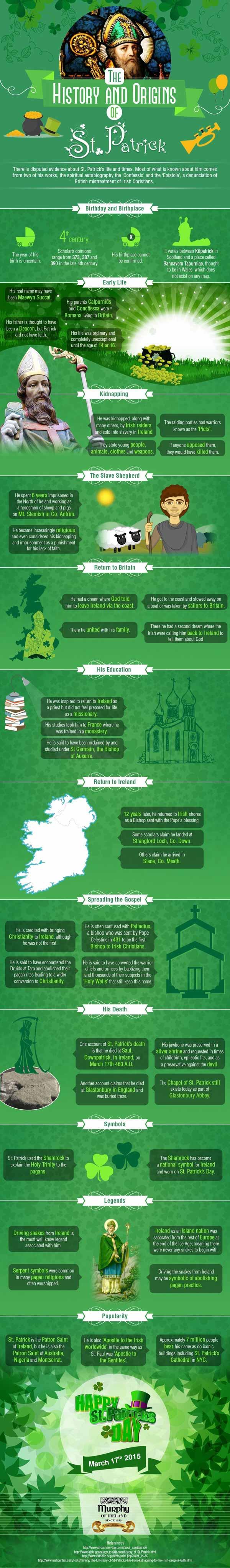 facts about st. patrick, patron saint of ireland