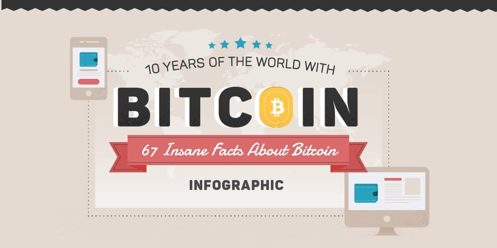 What is an infographic the history and evolution of data key moments in bitcoins history fandeluxe Image collections