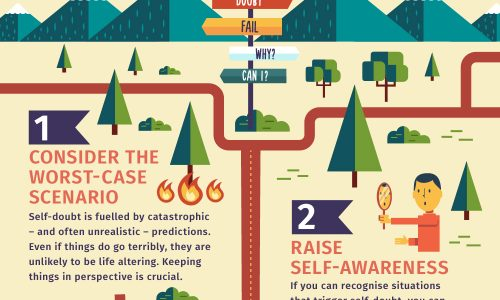 infographic of 8 ways to conquer self doubt