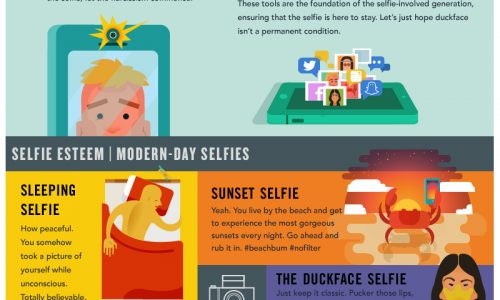 infographic describes the history of selfies from the 1900s until present day