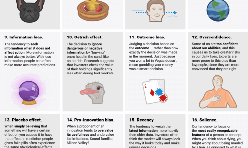 infographic about different types of cognitive biases
