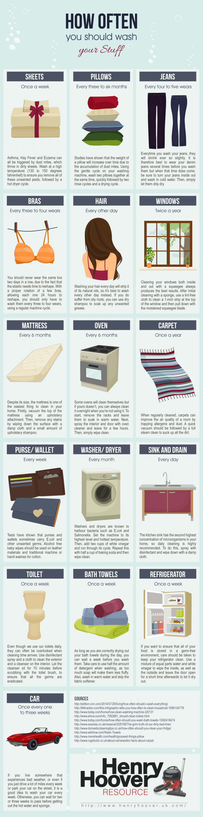infographic describes how often you should wash your shirt, wash your sheets, clean your mattress, clean your car, clean the oven and clean the windows