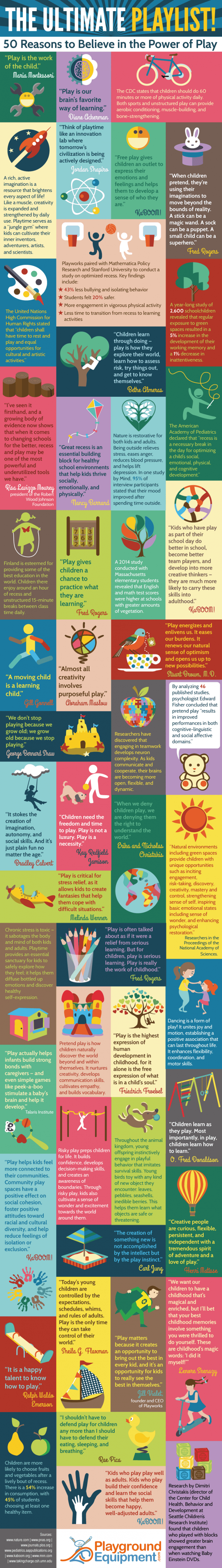 infographic of different quotes about the benefits of play for children
