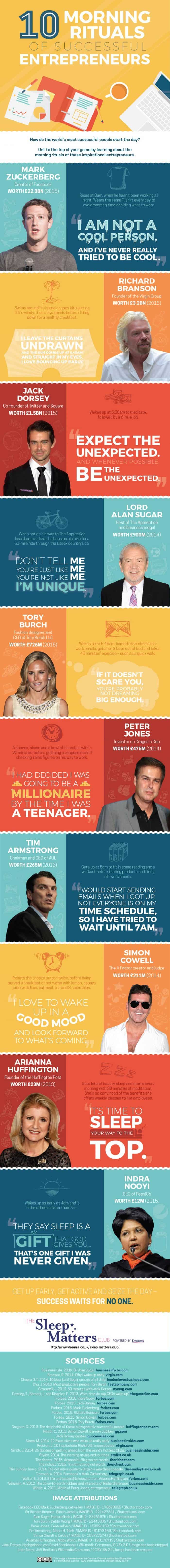 infographic shares the morning rituals and sleep schedules of famous CEOs