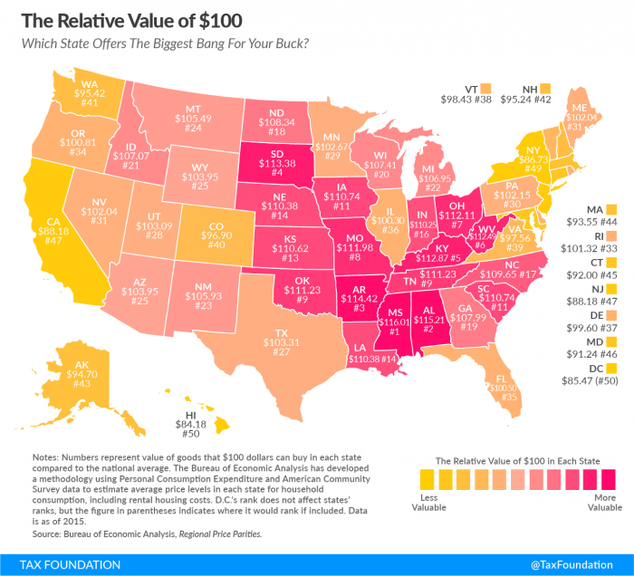 infographic describes the various costs between different states in the U.S.