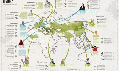 infographic has a map that describes the richest people in history