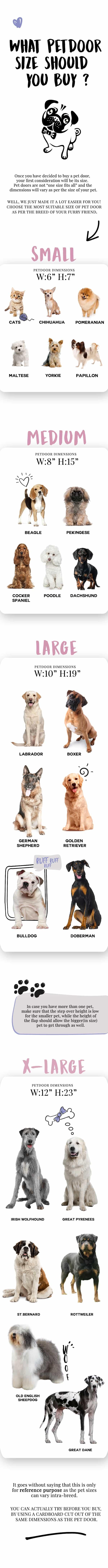 Pet Door Size Guide