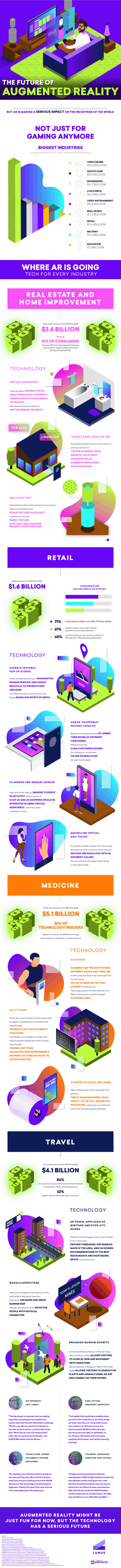 2018 augmented reality trends