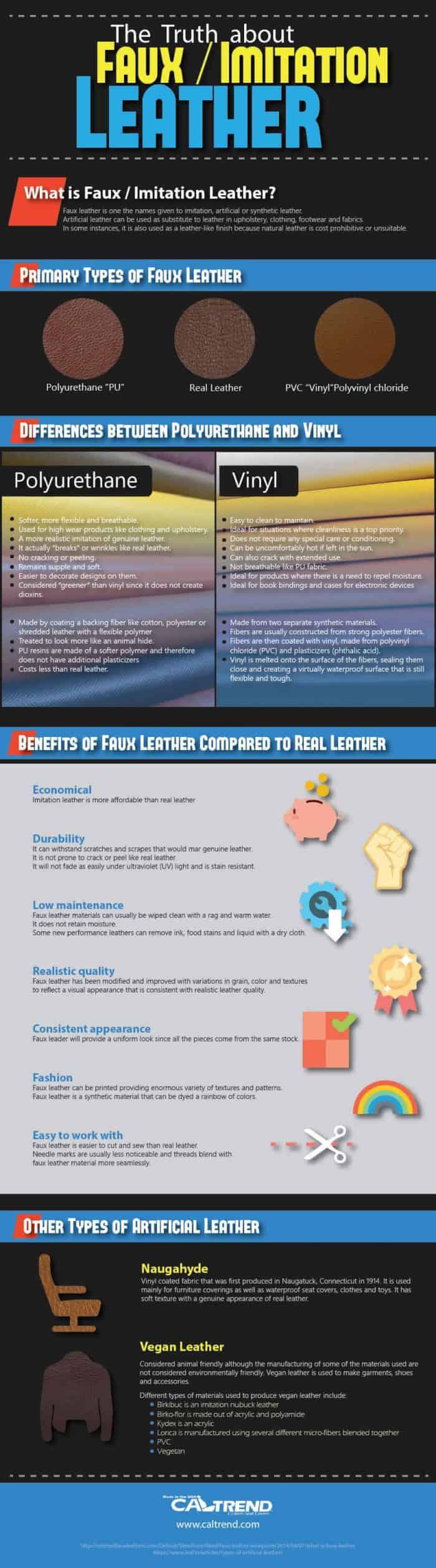 infographic describes the benefits of faux leather