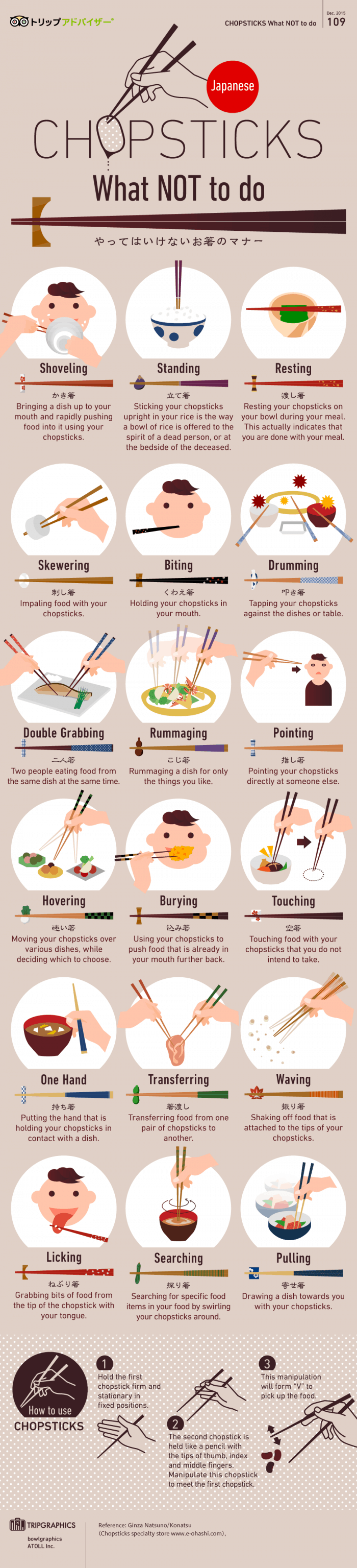 chopsticks guide, how to use chopsticks, etiquette, japanese etiquette, how to eat sushi