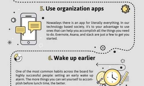 mental productivity infographic describes how to make your day more productive by waking up early, making to-do lists and not using your cellphone
