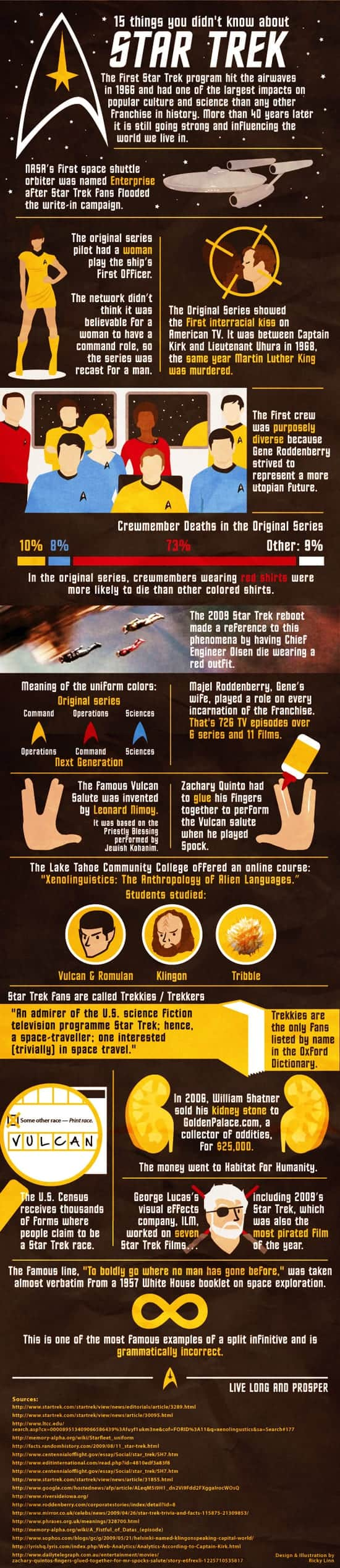 15 Things You Didn't Know About Star Trek