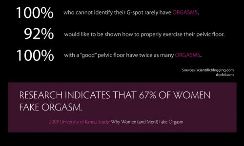 Female Orgasm Infographic