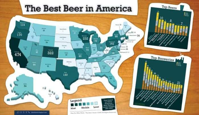 Best Beer in America Infographic