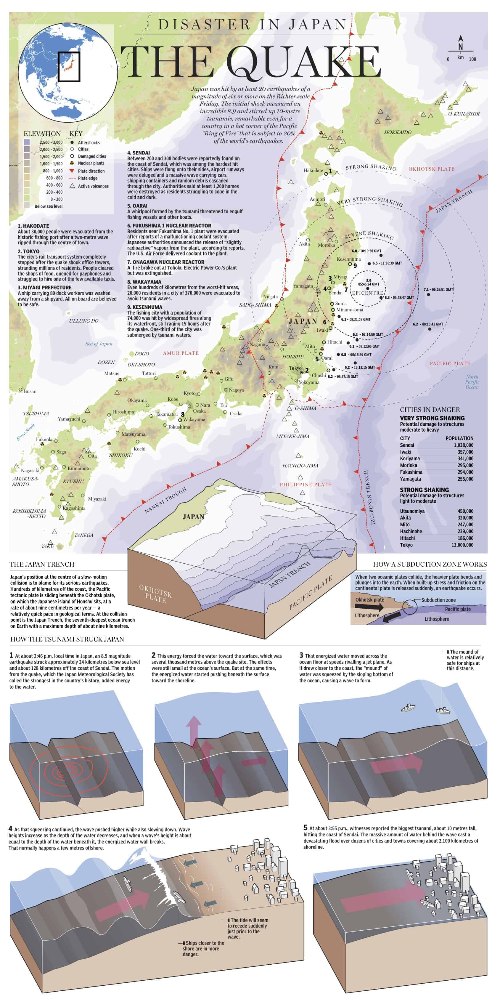The Quake in Japan | Daily Infographic