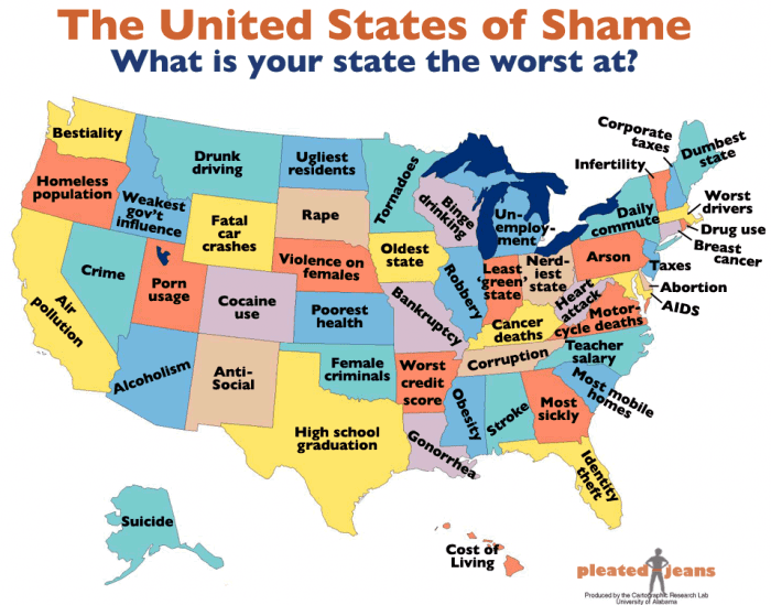 what your state in America does the worst