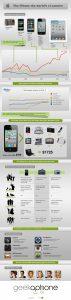 Apple's Camera