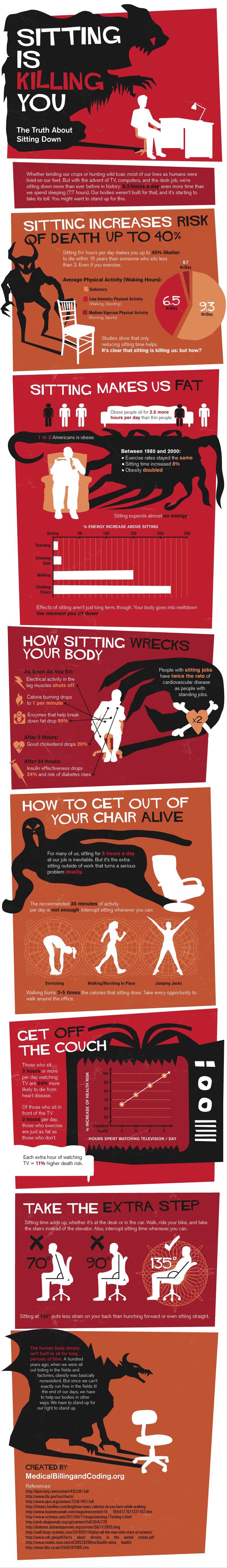 Sitting Down Is Killing You Daily Infographic