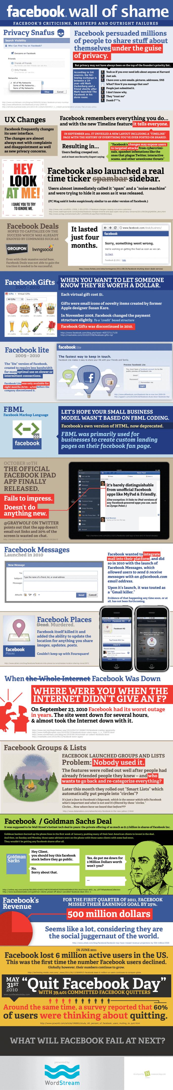 Facebook wall of shame