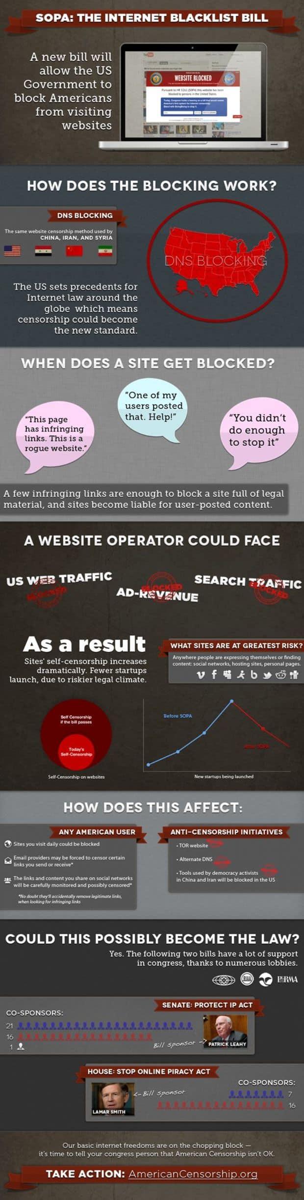 Internet Blacklist Bill Infographic