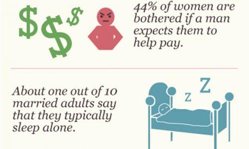 Single Life Infographic