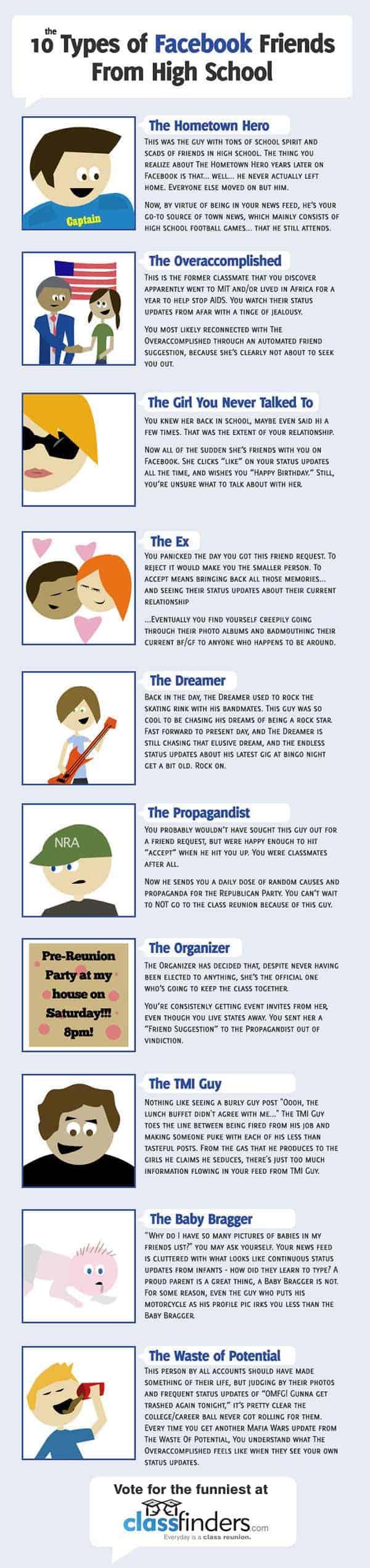 Ten Types of Facebook Friends