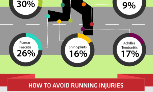 A Guide to Marathon Running Infographic1