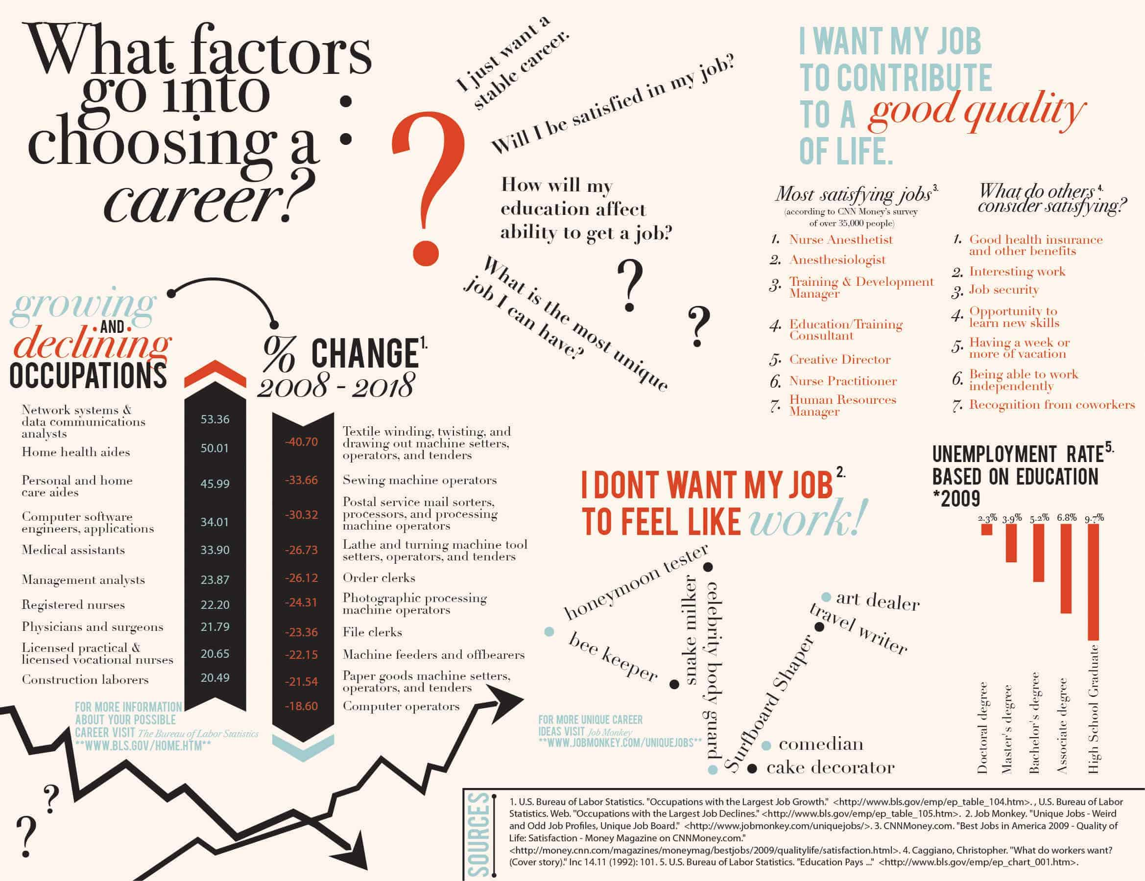 How To Choose A Career >> Choosing A Career Daily Infographic