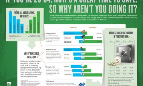Tips for Saving Money Infographic