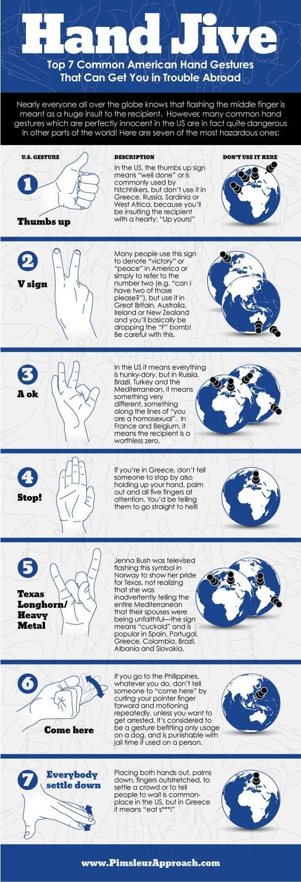 Hand jive infographic