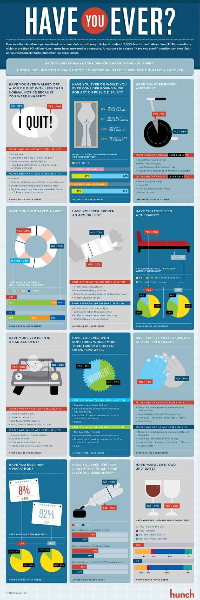 Have You Got Blue Eyes Learn What Make Up Will Make Them: Daily Infographic