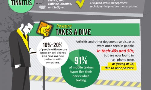Are Mobile Devices Destroying Your Body