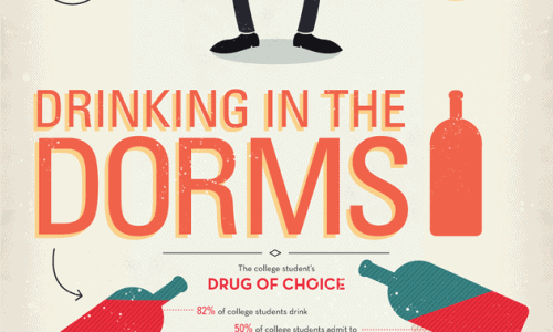 College Drug Use