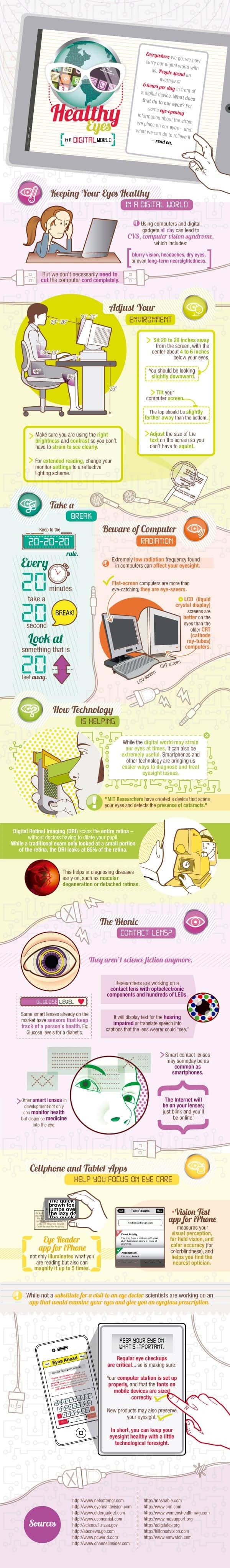 Healthy Eyes In A Digital World