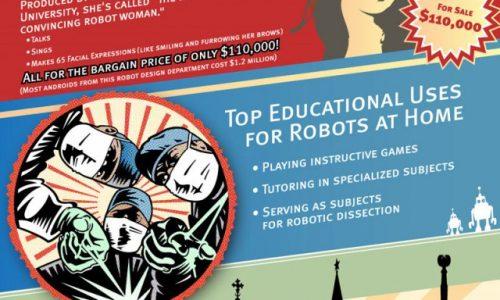 Robot study buddies