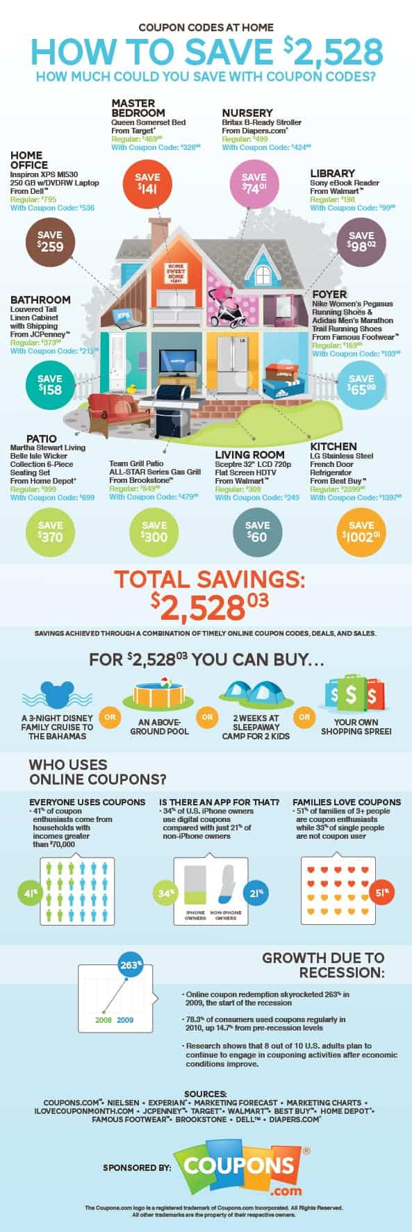 Coupon Codes At Home