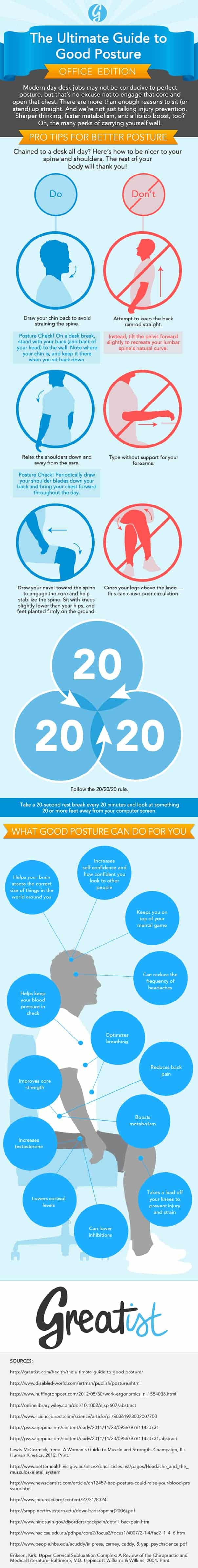 Ultimate Guide To Good Posture Infographic