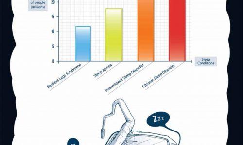 Basics of sleep infographic
