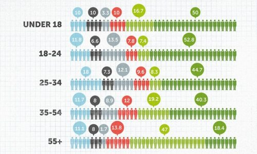 Changes in U.K. Retirement