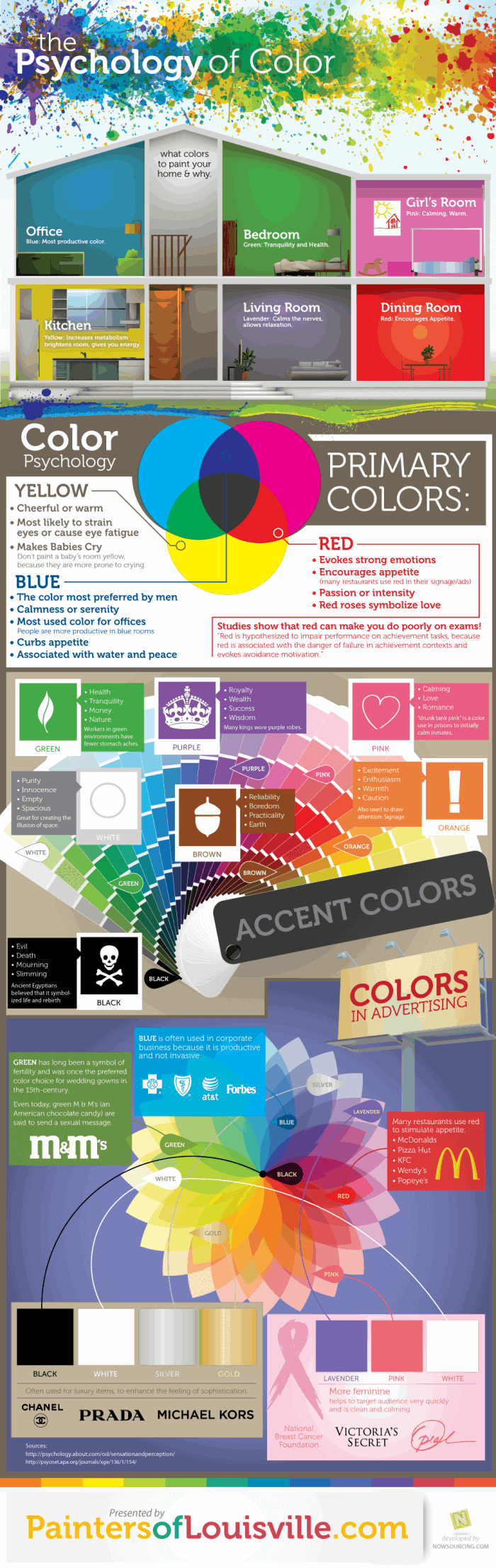 psychology behind colors and how they affect us infographic