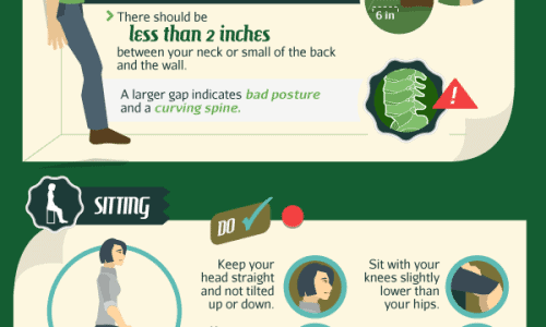 Ultimate Guide To Good Posture