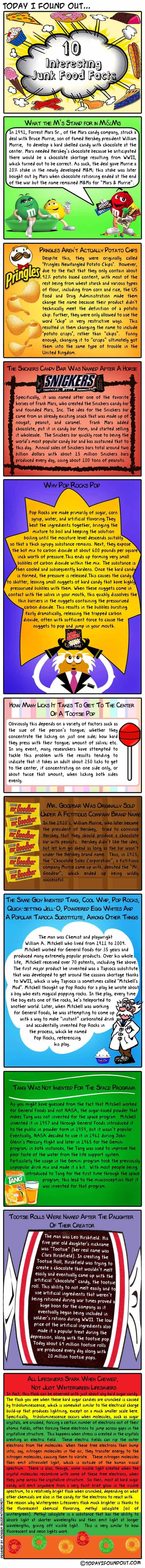 10 Interesting Junk Food Facts